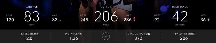 Peloton Bike User Metrics