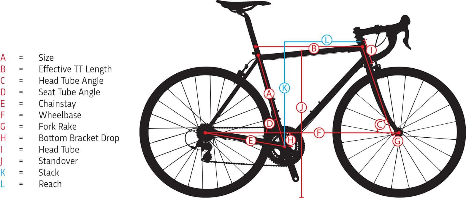 bike size explained