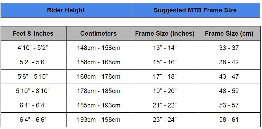 rider height vs suggested mtb frame size for men