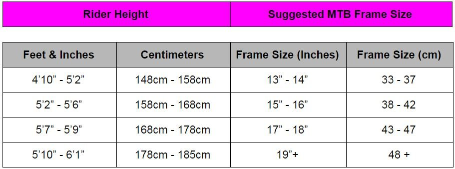 rider height vs suggested mtb frame size for women